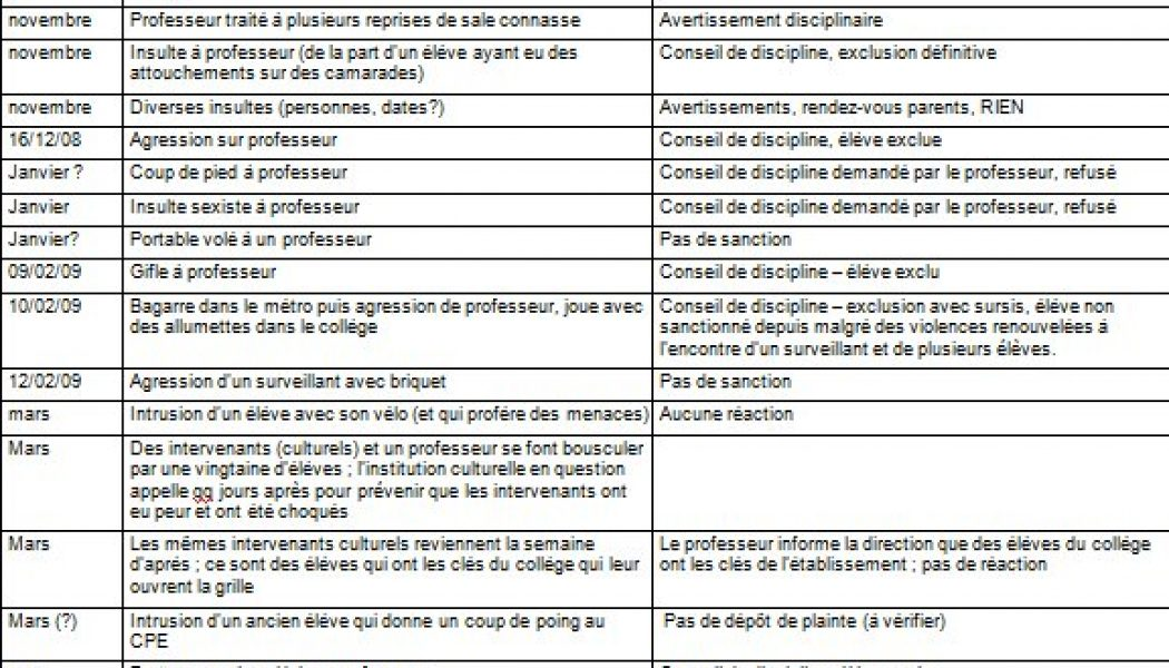 #PasDeVague : vague de reflux contre Jean-Michel Blanquer