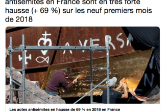 Antisémitisme : bobard par l'image du journal Le Monde