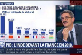Evolution du Produit Intérieur Brut de la France