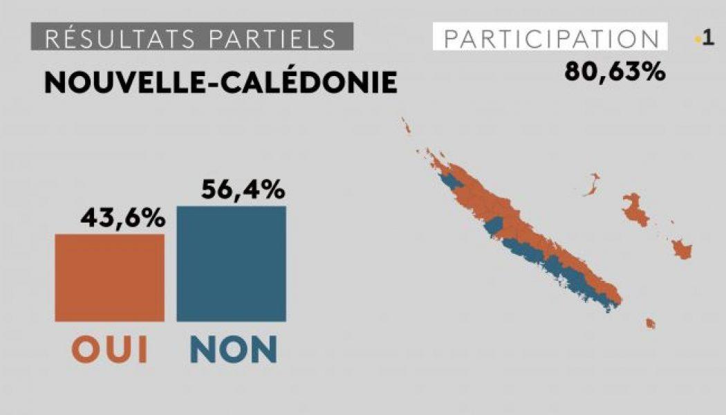 Le gouvernement veut-il s'assoir sur le résultat du référendum de Nouvelle-Calédonie ?