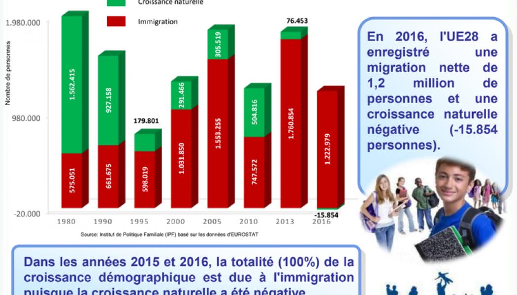 D'ici 2050, le Portugal sera rayé de la carte de l'Europe