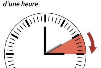 Dimanche, ne soyez pas en retard à la messe…