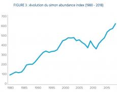 Vive la « surpopulation » !