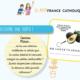 France Catholique lance un supplément pour les enfants