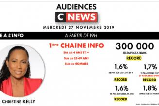 Tandis que Christine Kelly est menacée de mort, le CSA sanctionne CNews