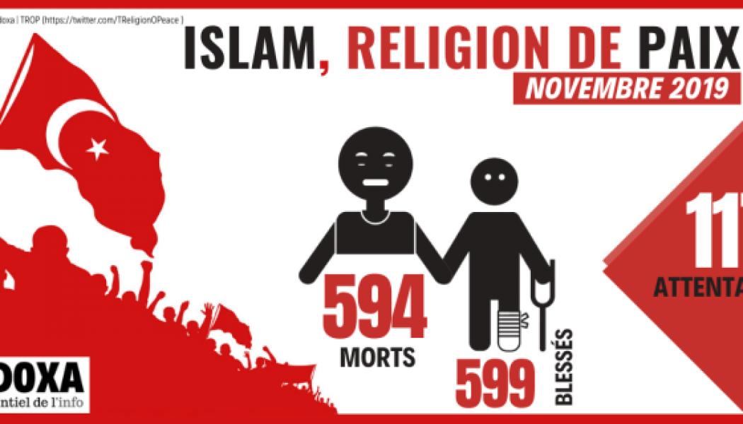 Attentats commis au nom de l'islam en novembre 2019