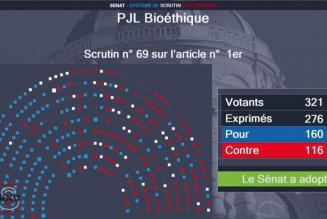 Liste des sénateurs censés être de droite ayant voté cette nuit pour l'extension de la PMA ou n'ayant pas voté