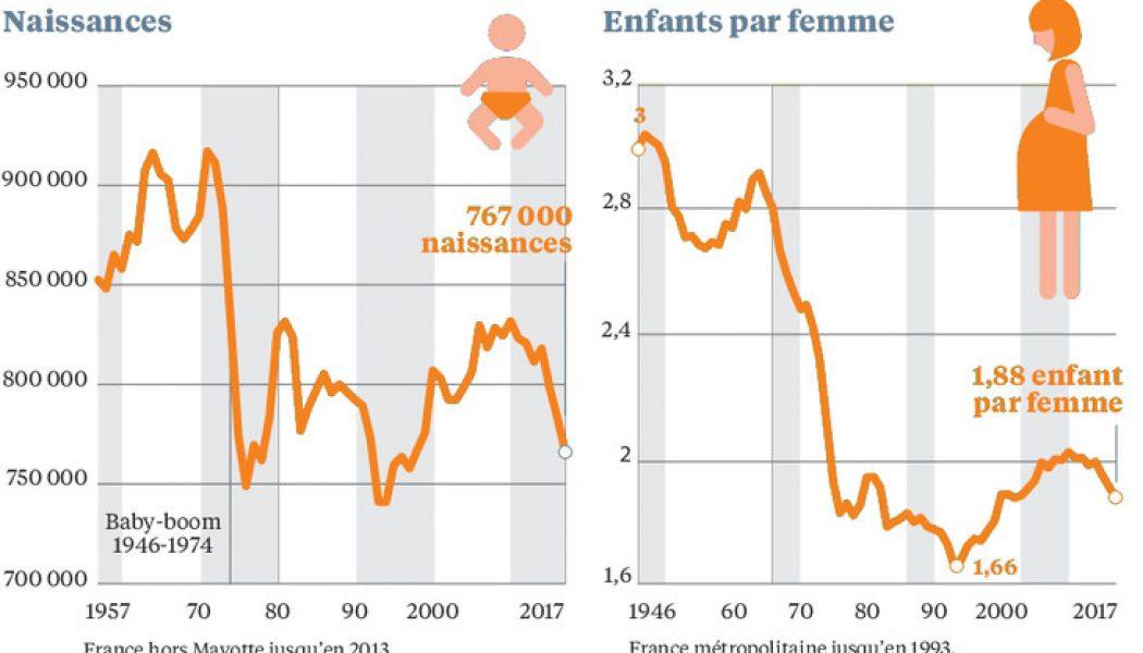 La surpopulation, l'islam et les vieux