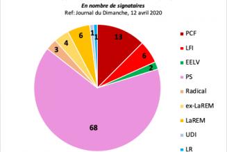 104 parlementaires demandent au gouvernement la régularisation de tous les clandestins