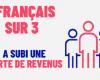 Explosion de la pauvreté en France