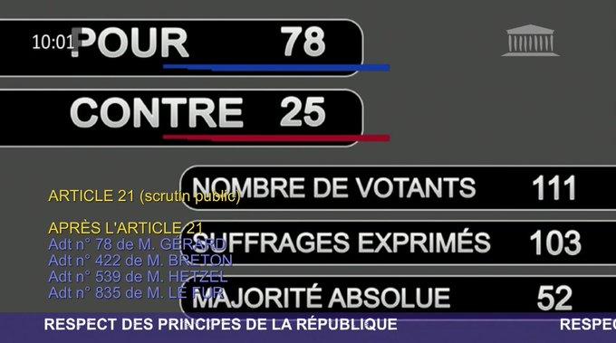 L'interdiction de l'instruction en famille votée par 78 députés