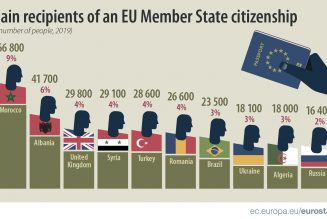 Grand remplacement : 109 800 personnes ont reçu la nationalité française en 2019