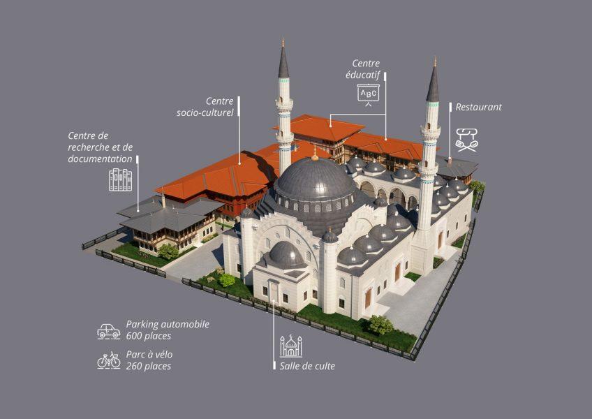 La mairie islamo-gauchiste de Strasbourg veut financer la mosquée turque