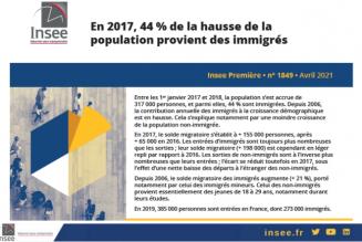 L'INSEE confirme le grand remplacement de la population