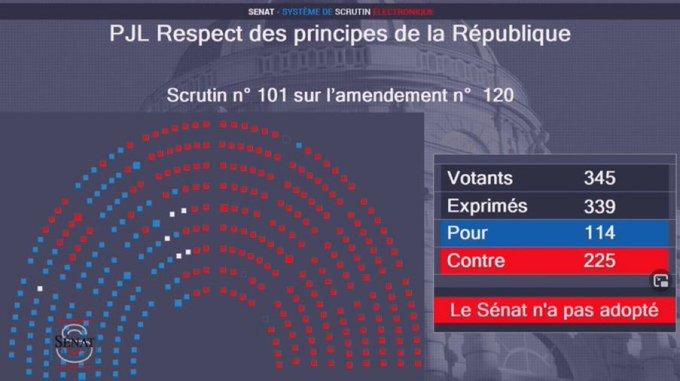 Le Sénat rejette le régime d'autorisation de l'instruction en famille