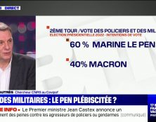44 % des policiers et des militaires voteraient Marine Le Pen au 1er tour et plus de 60% au second tour