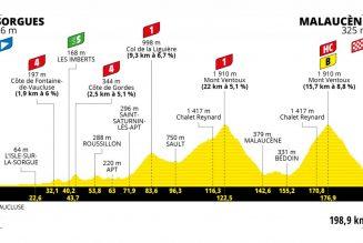 Tour de France 2021: l'étape mythique du Mont Ventoux sur les terres de Via Caritatis